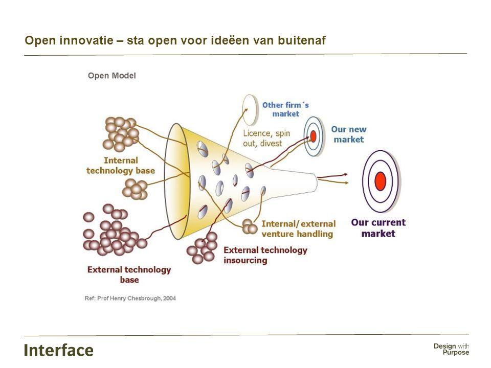 Open innovatie – sta open voor ideëen van buitenaf