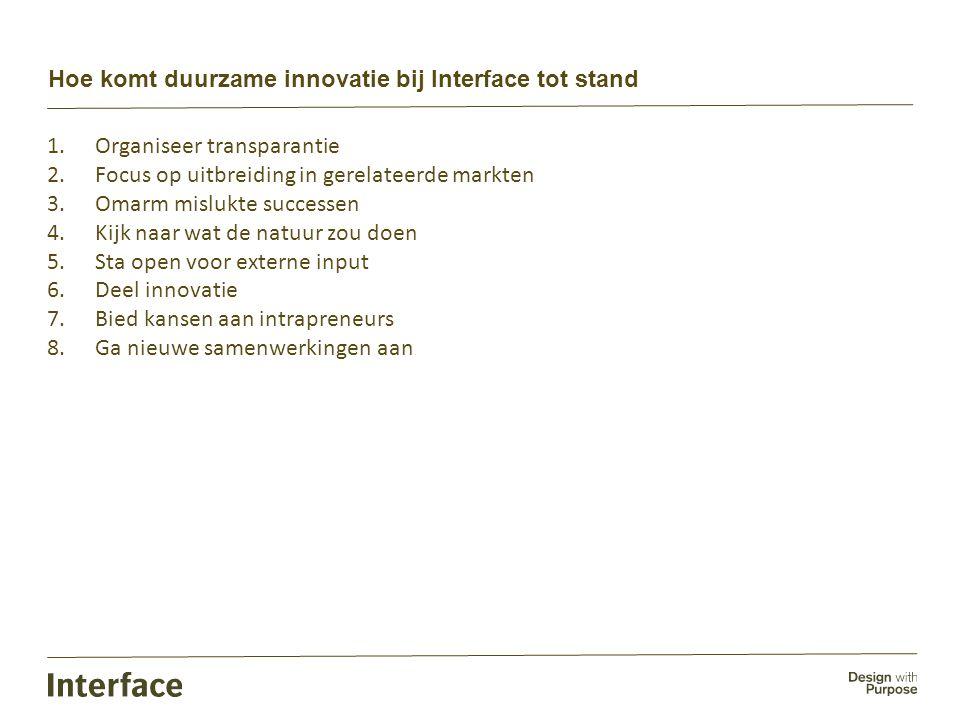 Hoe komt duurzame innovatie bij Interface tot stand 1.Organiseer transparantie 2.Focus op uitbreiding in gerelateerde markten 3.Omarm mislukte success