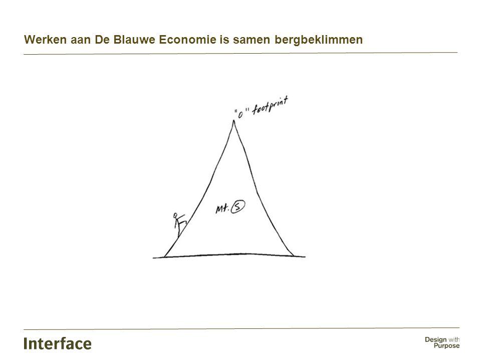 Werken aan De Blauwe Economie is samen bergbeklimmen
