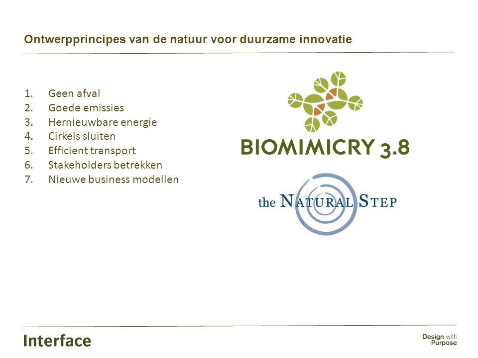 Ontwerpprincipes van de natuur voor duurzame innovatie 1.Geen afval 2.Goede emissies 3.Hernieuwbare energie 4.Cirkels sluiten 5.Efficient transport 6.
