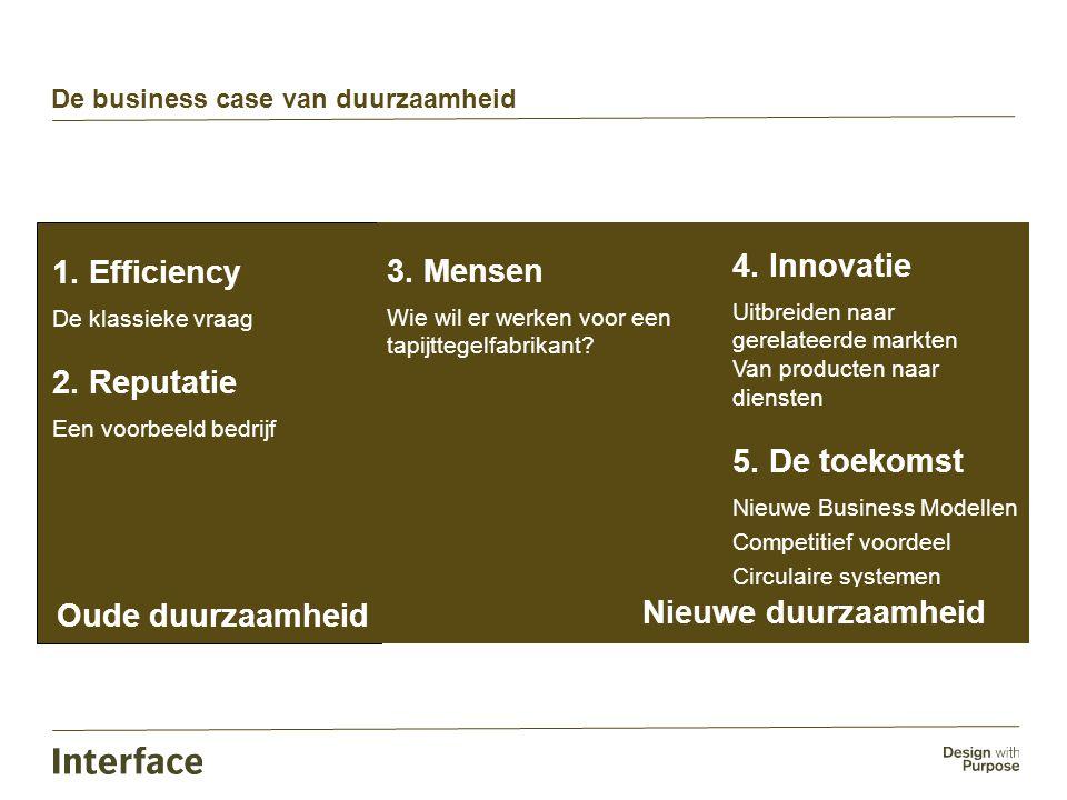 De business case van duurzaamheid Oude duurzaamheid 1. Efficiency De klassieke vraag 2. Reputatie Een voorbeeld bedrijf 4. Innovatie Uitbreiden naar g