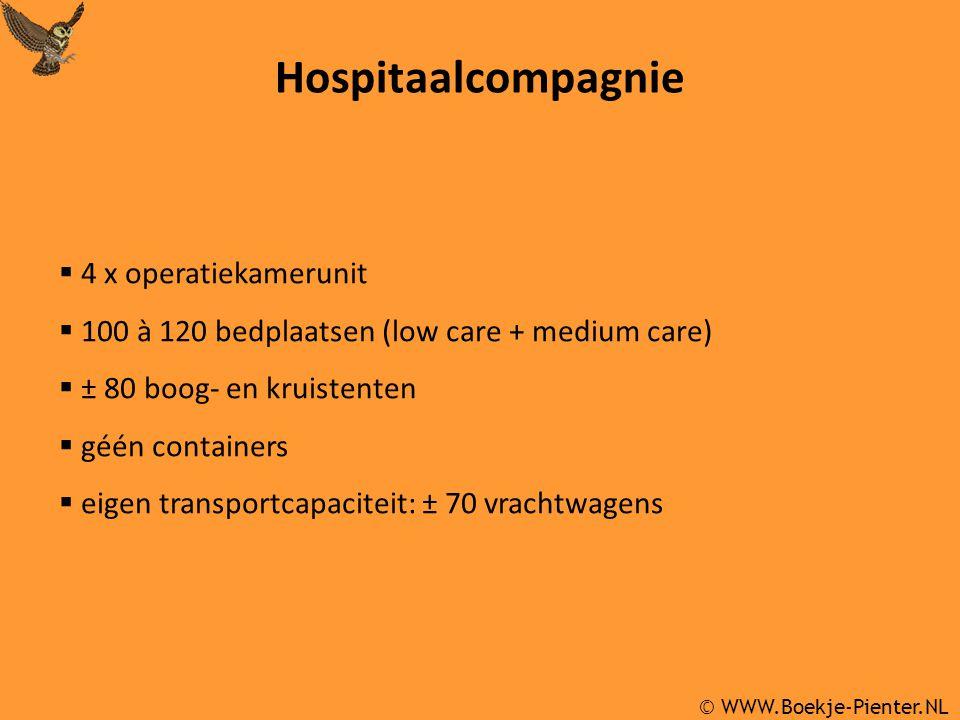  4 x operatiekamerunit  100 à 120 bedplaatsen (low care + medium care)  ± 80 boog- en kruistenten  géén containers  eigen transportcapaciteit: ± 70 vrachtwagens Hospitaalcompagnie