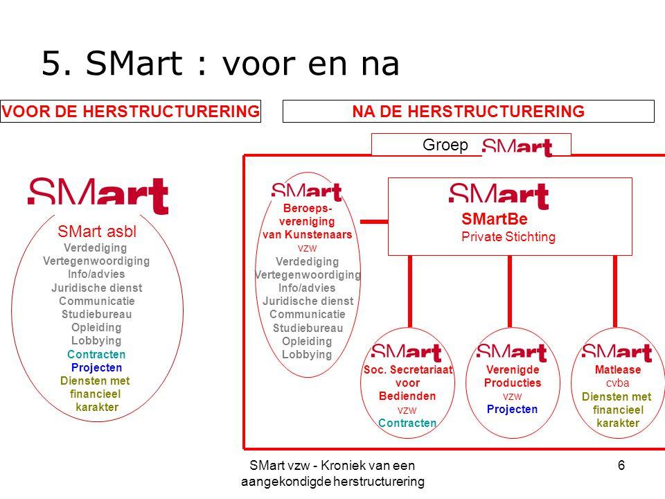 SMart vzw - Kroniek van een aangekondigde herstructurering 6 5. SMart : voor en na SMart asbl Verdediging Vertegenwoordiging Info/advies Juridische di