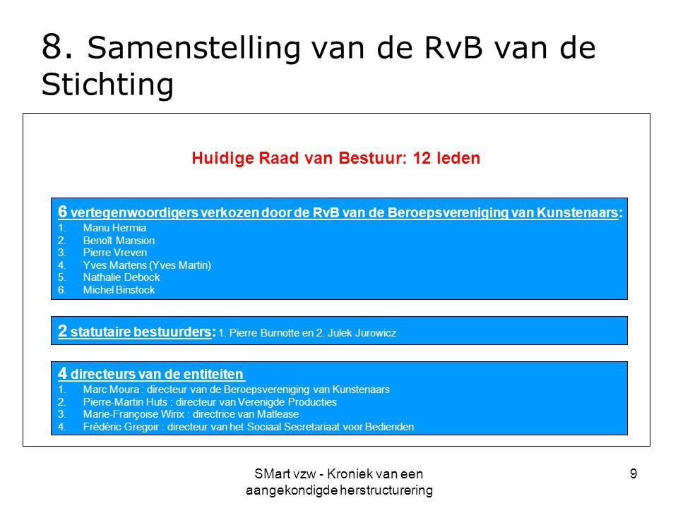 SMart vzw - Kroniek van een aangekondigde herstructurering 10 10.