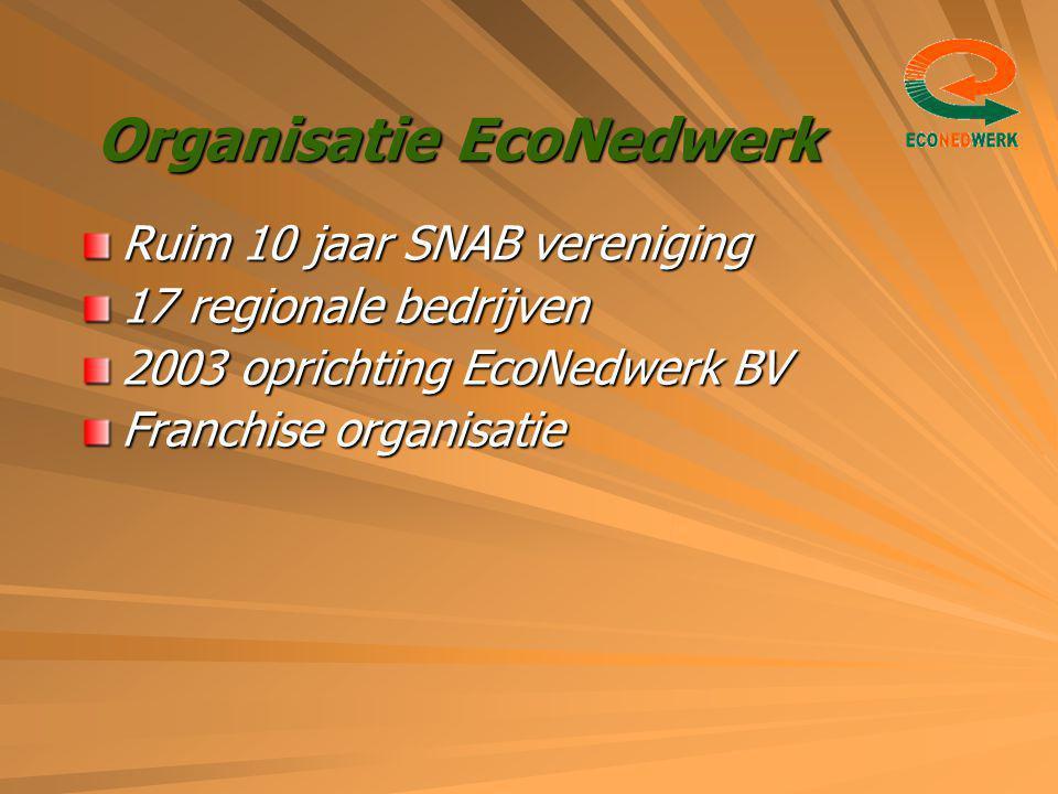 Organisatie EcoNedwerk Organisatie EcoNedwerk Ruim 10 jaar SNAB vereniging 17 regionale bedrijven 2003 oprichting EcoNedwerk BV Franchise organisatie