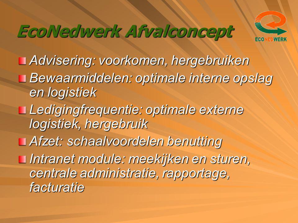 EcoNedwerk Afvalconcept Advisering: voorkomen, hergebruiken Bewaarmiddelen: optimale interne opslag en logistiek Ledigingfrequentie: optimale externe