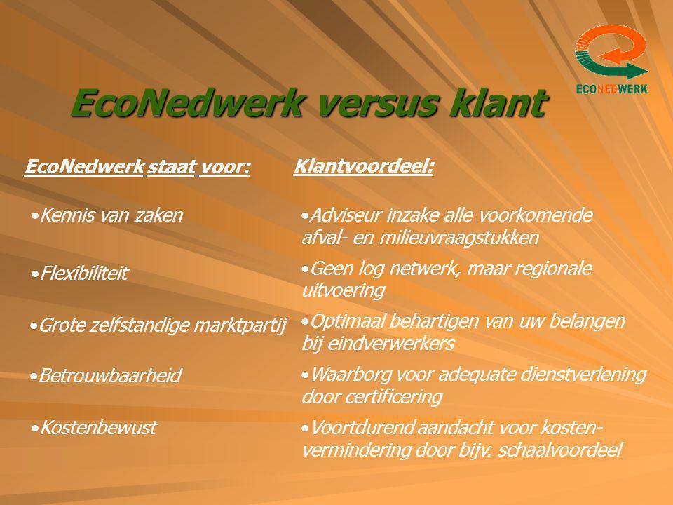 EcoNedwerk versus klant EcoNedwerk staat voor: Kennis van zaken Flexibiliteit Grote zelfstandige marktpartij Kostenbewust Klantvoordeel: Adviseur inza