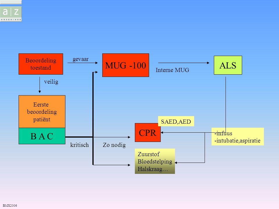 Beoordeling toestand gevaar MUG -100 veilig Eerste beoordeling patiënt B A C kritisch CPR Zuurstof Bloedstelping Halskraag… Interne MUG -infuus -intub