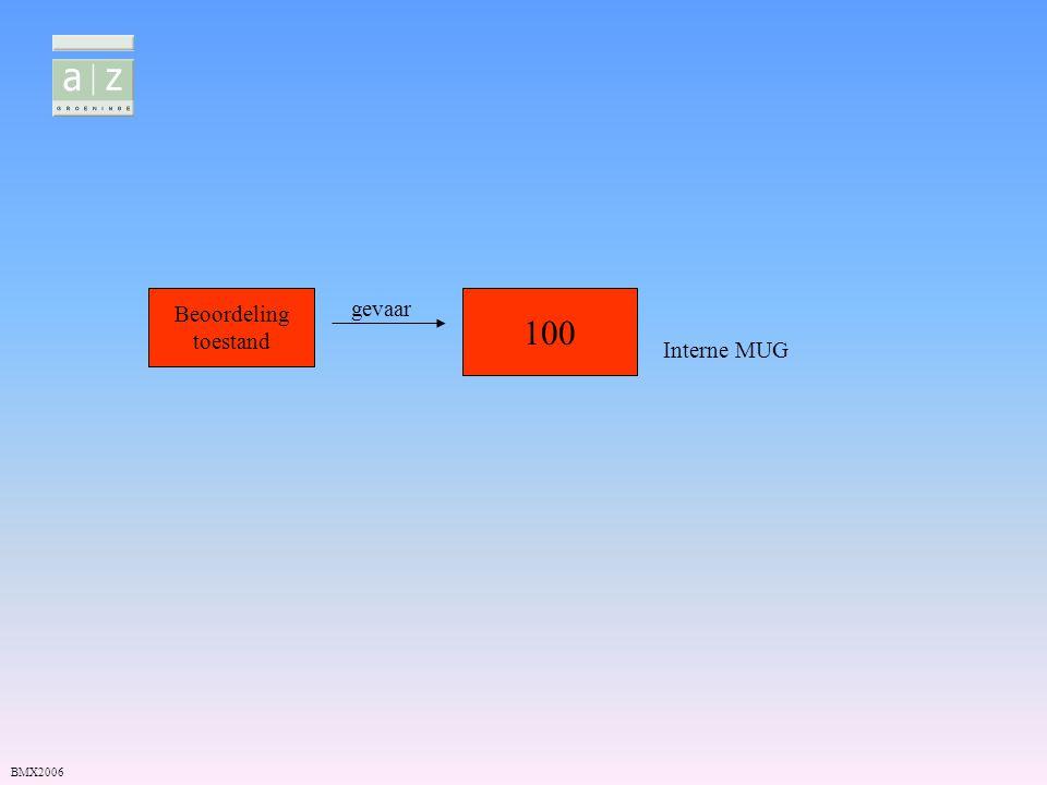 Reanimatierichtlijnen algemeen BMX2006 Onderscheid tussen -volwassenen: verhouding hartmassage/beademing:30/2 -kinderen: 1jaar> puberteit : eveneens 30/2 verhouding -kinderen< 1 jaar: beademing prioritair, CPR: 15/2