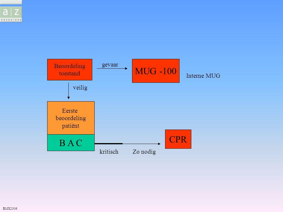 Beoordeling toestand gevaar MUG -100 veilig Eerste beoordeling patiënt B A C kritisch CPR Interne MUG Zo nodig BMX2006