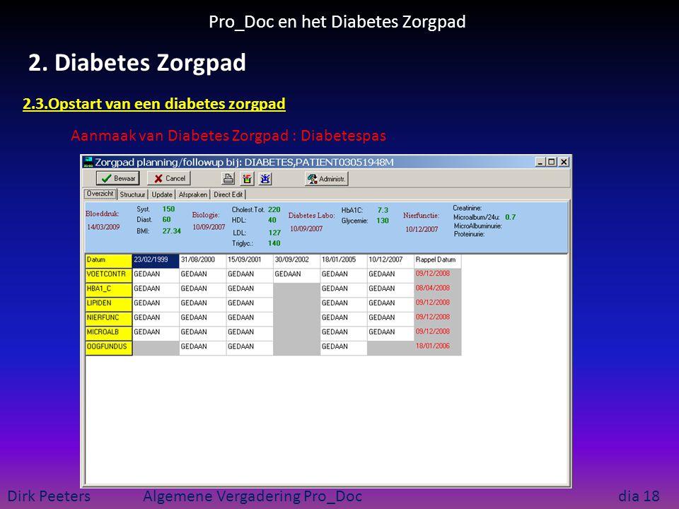 Pro_Doc en het Diabetes Zorgpad Dirk Peeters Algemene Vergadering Pro_Doc dia 18 2. Diabetes Zorgpad 2.3.Opstart van een diabetes zorgpad Aanmaak van