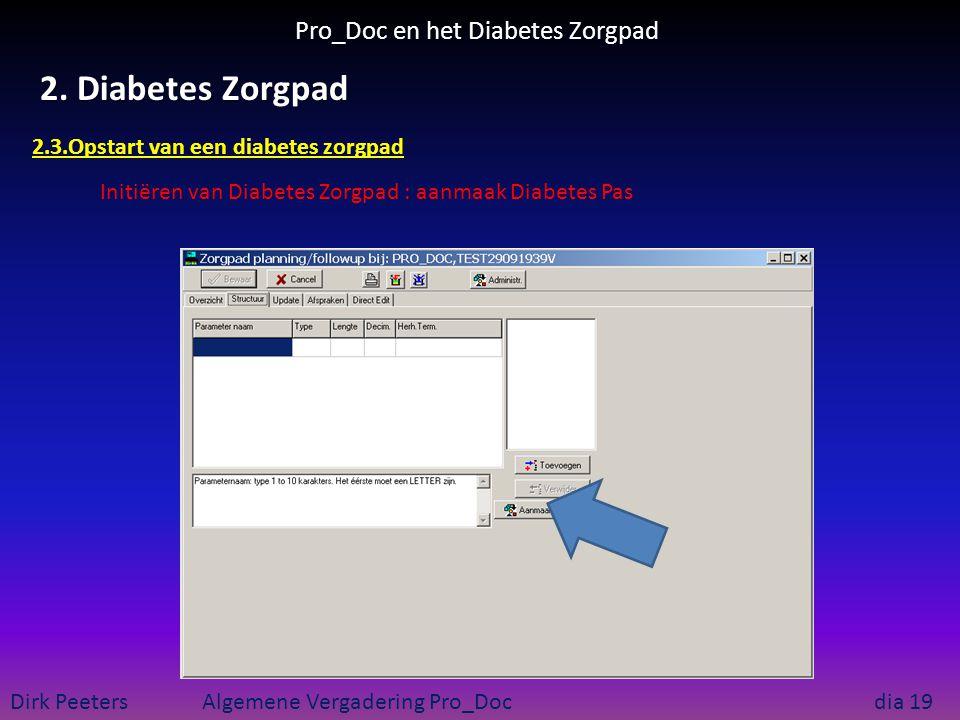 Pro_Doc en het Diabetes Zorgpad Dirk Peeters Algemene Vergadering Pro_Doc dia 19 2. Diabetes Zorgpad Initiëren van Diabetes Zorgpad : aanmaak Diabetes