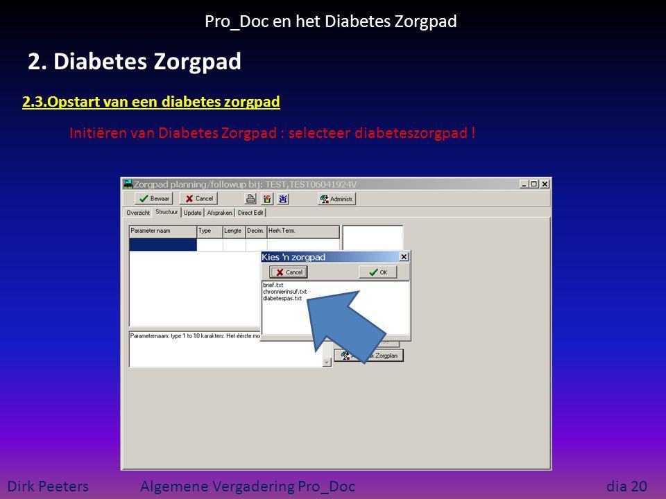 Pro_Doc en het Diabetes Zorgpad Dirk Peeters Algemene Vergadering Pro_Doc dia 20 2. Diabetes Zorgpad Initiëren van Diabetes Zorgpad : selecteer diabet