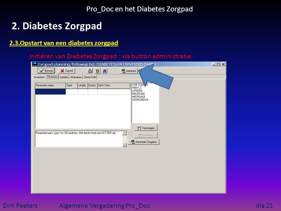 Pro_Doc en het Diabetes Zorgpad Dirk Peeters Algemene Vergadering Pro_Doc dia 21 2. Diabetes Zorgpad Initiëren van Diabetes Zorgpad : via button admin