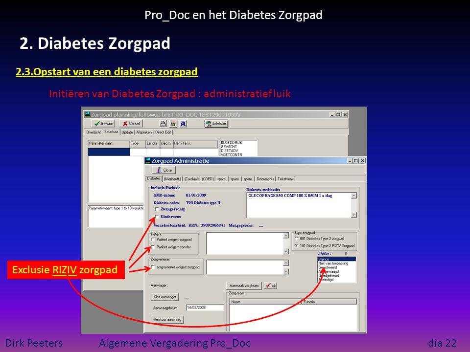 Pro_Doc en het Diabetes Zorgpad Dirk Peeters Algemene Vergadering Pro_Doc dia 22 2. Diabetes Zorgpad Exclusie RIZIV zorgpad Initiëren van Diabetes Zor