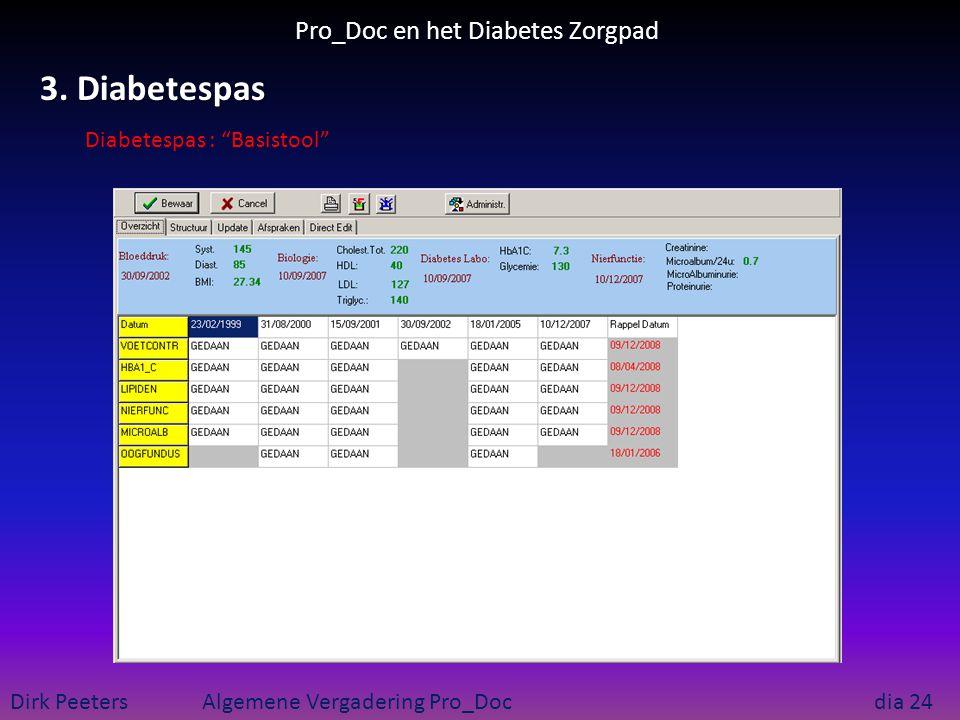 "Pro_Doc en het Diabetes Zorgpad Dirk Peeters Algemene Vergadering Pro_Doc dia 24 3. Diabetespas Diabetespas : ""Basistool"""