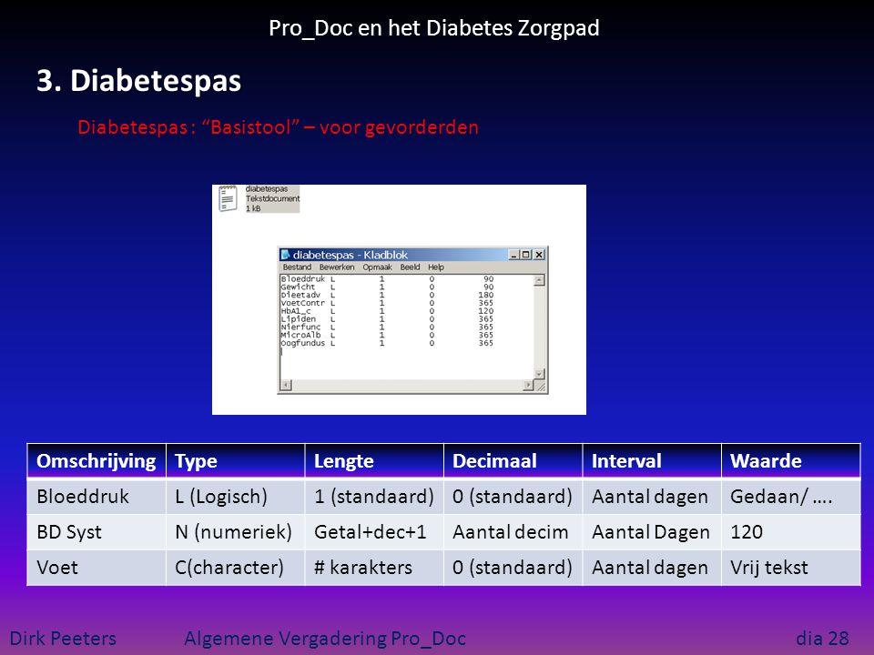 Pro_Doc en het Diabetes Zorgpad Dirk Peeters Algemene Vergadering Pro_Doc dia 28 3. Diabetespas OmschrijvingTypeLengteDecimaalIntervalWaarde Bloeddruk