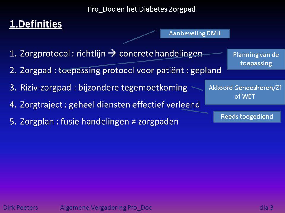 Pro_Doc en het Diabetes Zorgpad Dirk Peeters Algemene Vergadering Pro_Doc dia 3 1.Definities 1.Zorgprotocol : richtlijn  concrete handelingen 2.Zorgp