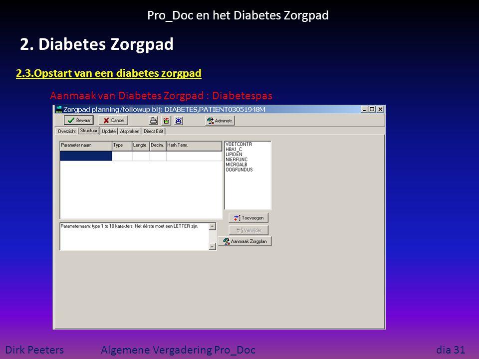 Pro_Doc en het Diabetes Zorgpad Dirk Peeters Algemene Vergadering Pro_Doc dia 31 2. Diabetes Zorgpad 2.3.Opstart van een diabetes zorgpad Aanmaak van