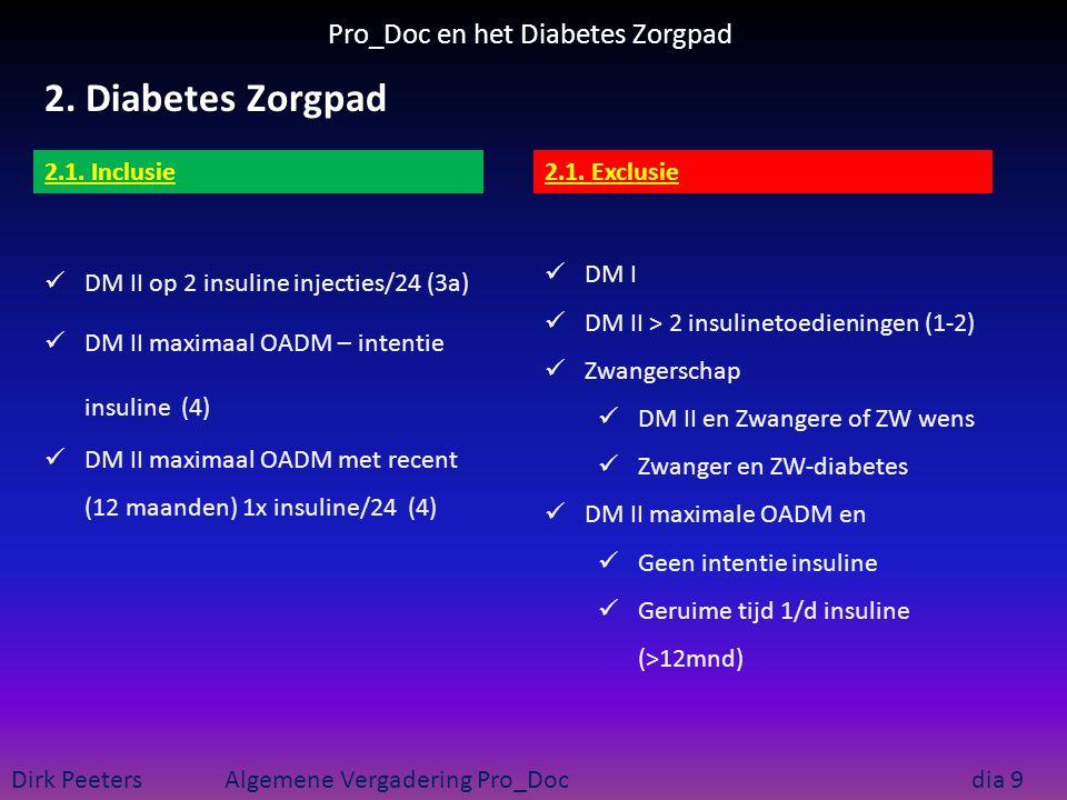 Pro_Doc en het Diabetes Zorgpad Dirk Peeters Algemene Vergadering Pro_Doc dia 9 2. Diabetes Zorgpad 2.1. Inclusie2.1. Exclusie DM II op 2 insuline inj
