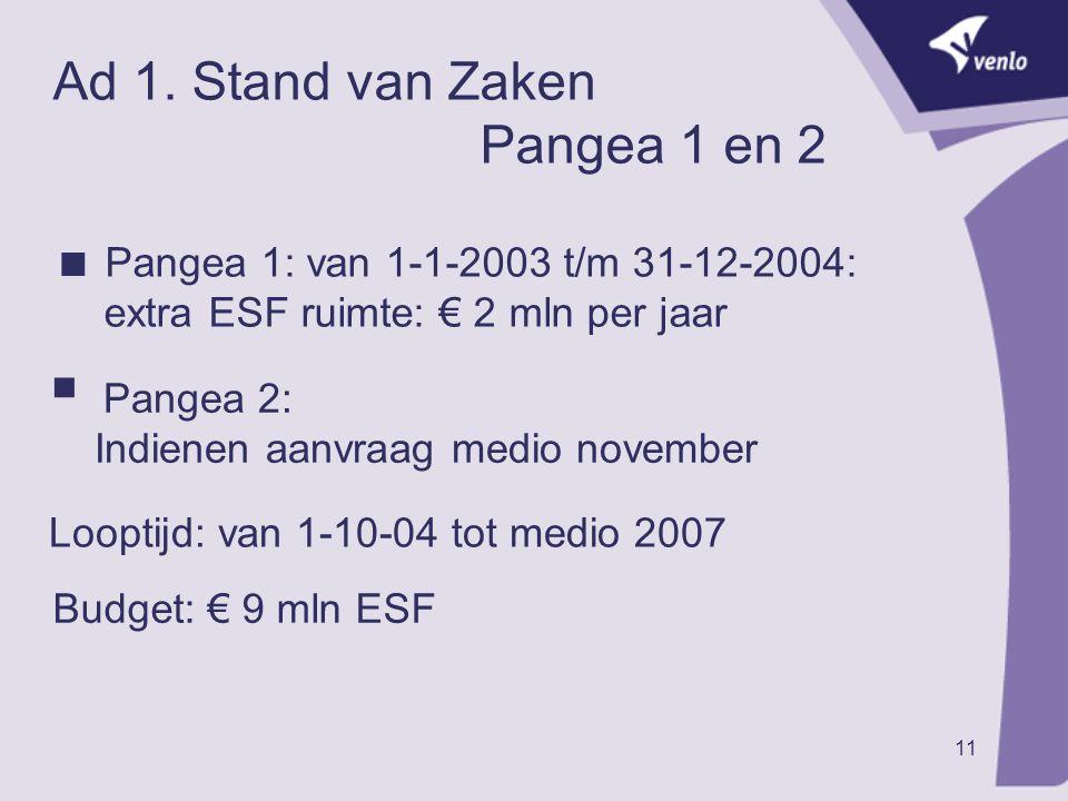 11 Ad 1. Stand van Zaken Pangea 1 en 2  Pangea 1: van 1-1-2003 t/m 31-12-2004: extra ESF ruimte: € 2 mln per jaar  Pangea 2: Indienen aanvraag medio