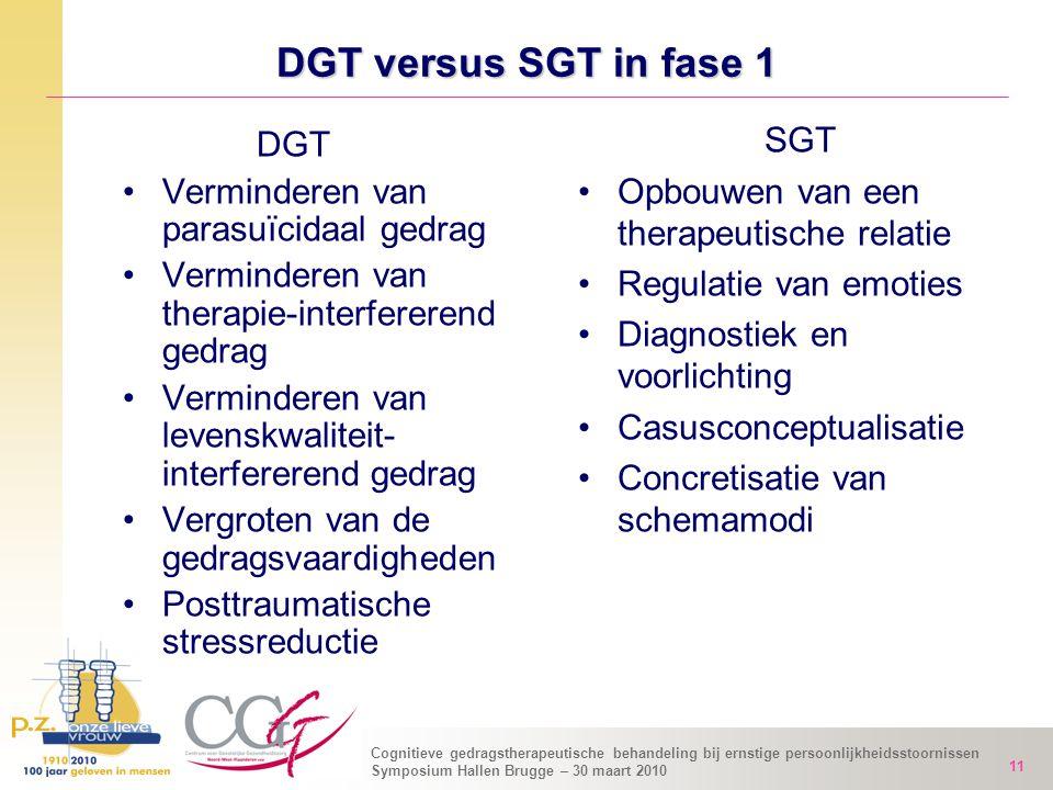 Cognitieve gedragstherapeutische behandeling bij ernstige persoonlijkheidsstoornissen Symposium Hallen Brugge – 30 maart 2010 11 DGT versus SGT in fas