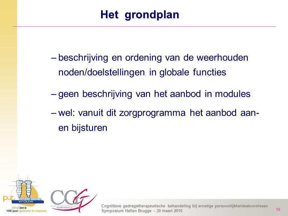 Cognitieve gedragstherapeutische behandeling bij ernstige persoonlijkheidsstoornissen Symposium Hallen Brugge – 30 maart 2010 18 Het grondplan –beschr