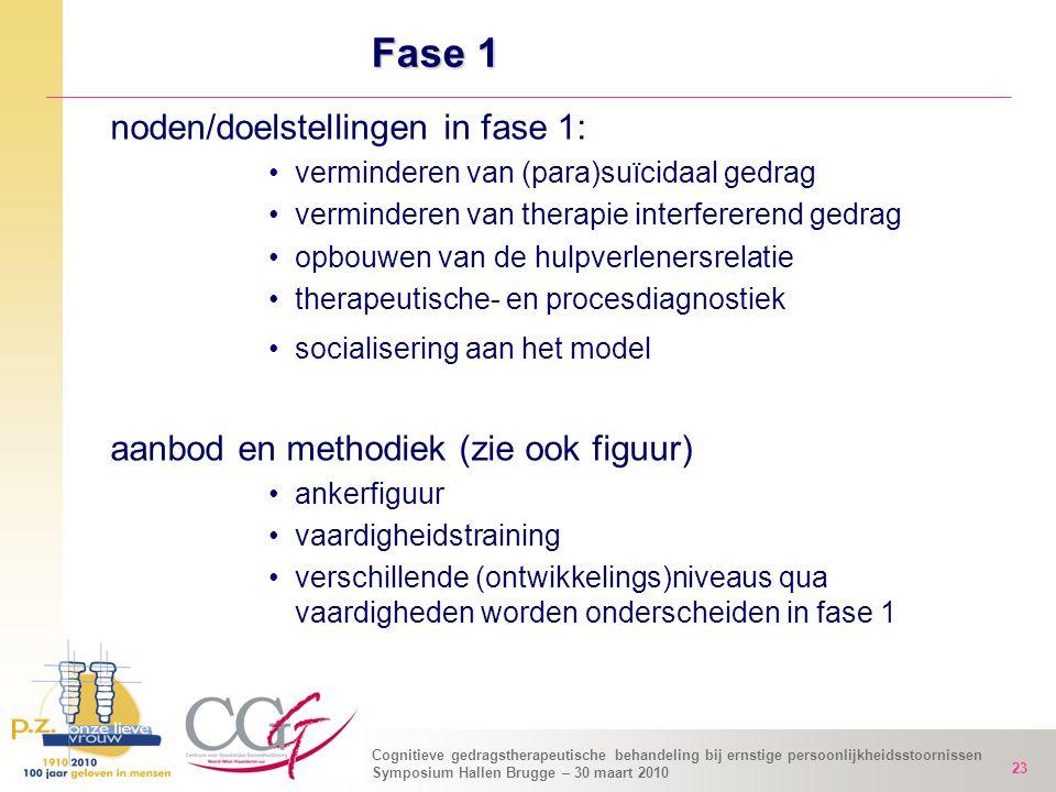 Cognitieve gedragstherapeutische behandeling bij ernstige persoonlijkheidsstoornissen Symposium Hallen Brugge – 30 maart 2010 23 noden/doelstellingen