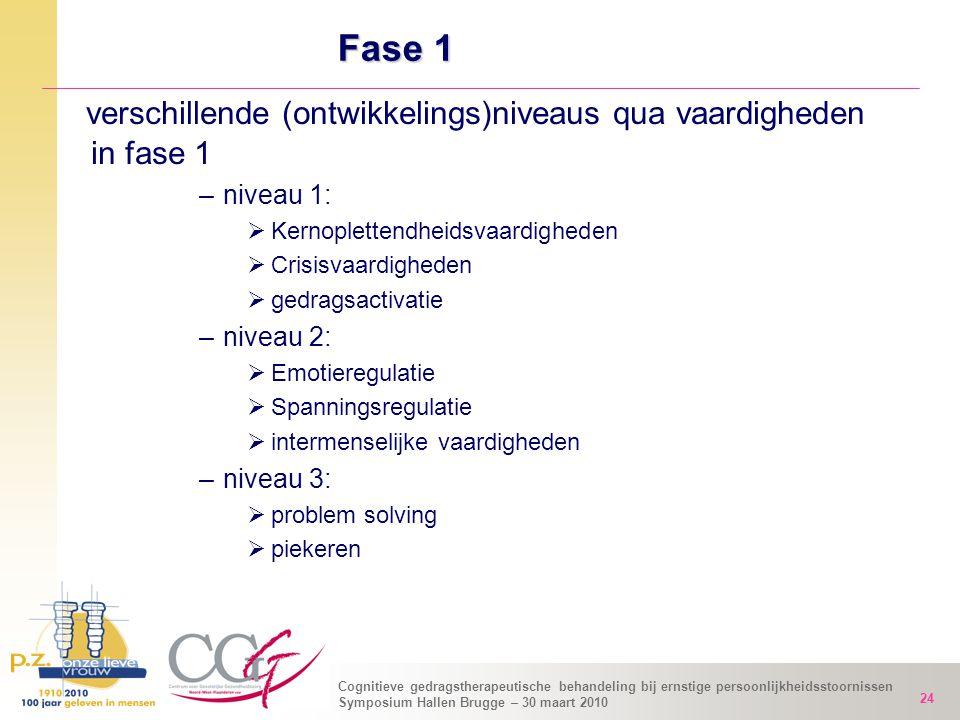 Cognitieve gedragstherapeutische behandeling bij ernstige persoonlijkheidsstoornissen Symposium Hallen Brugge – 30 maart 2010 24 verschillende (ontwik