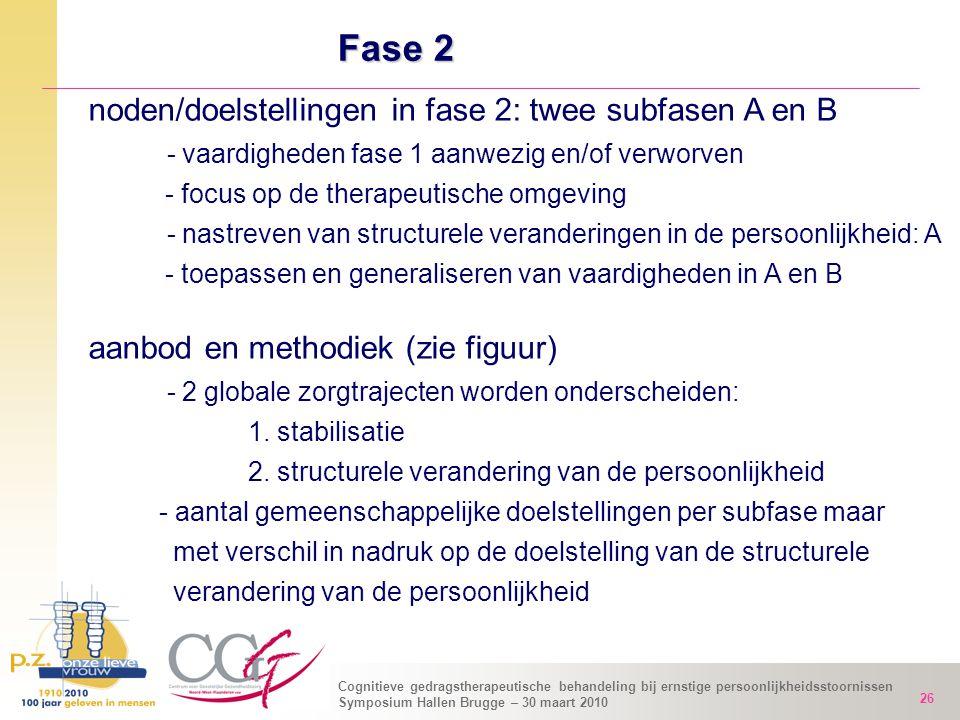 Cognitieve gedragstherapeutische behandeling bij ernstige persoonlijkheidsstoornissen Symposium Hallen Brugge – 30 maart 2010 26 noden/doelstellingen
