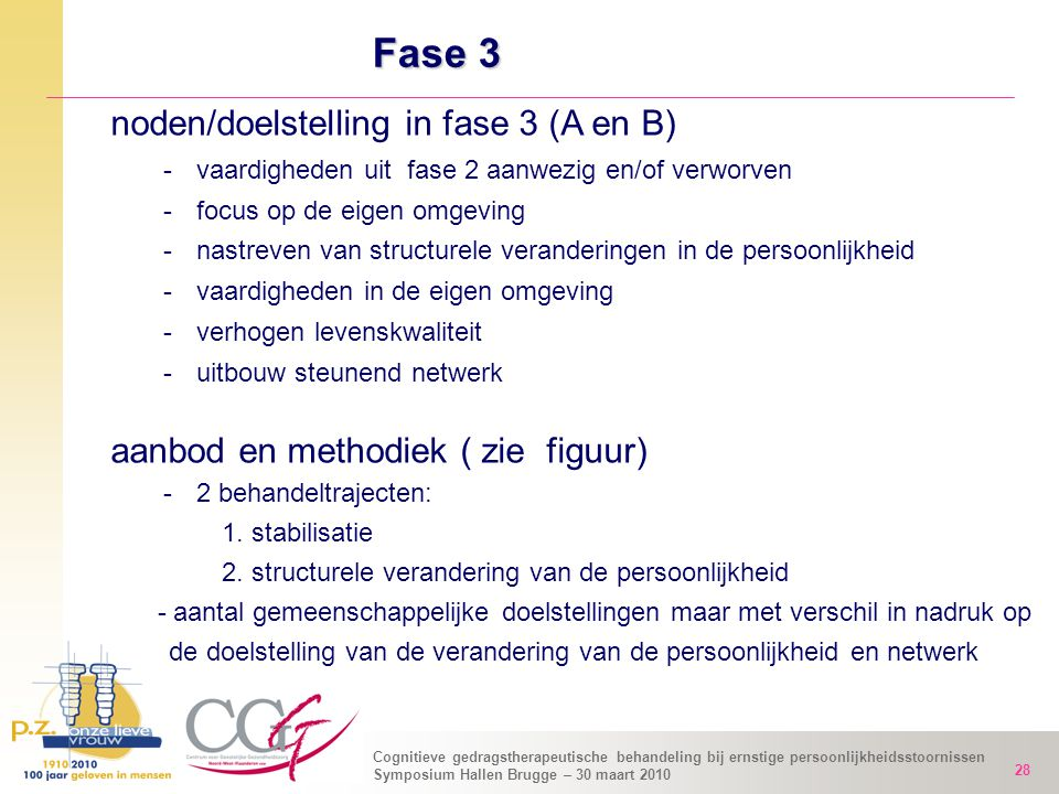 Cognitieve gedragstherapeutische behandeling bij ernstige persoonlijkheidsstoornissen Symposium Hallen Brugge – 30 maart 2010 28 noden/doelstelling in