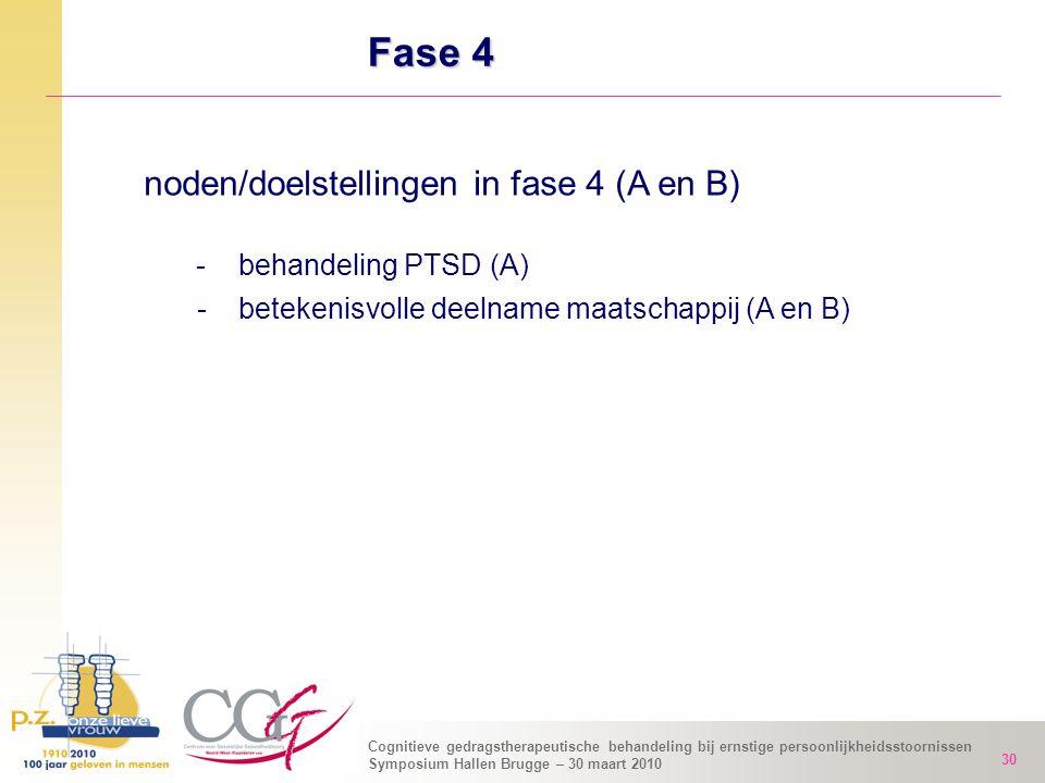 Cognitieve gedragstherapeutische behandeling bij ernstige persoonlijkheidsstoornissen Symposium Hallen Brugge – 30 maart 2010 30 noden/doelstellingen