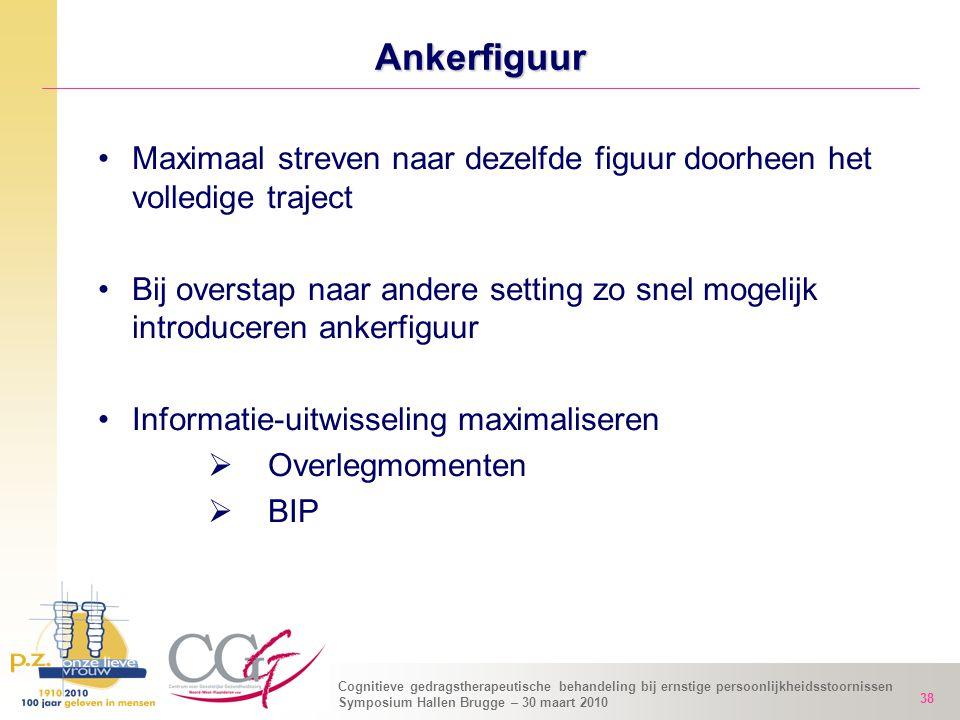 Cognitieve gedragstherapeutische behandeling bij ernstige persoonlijkheidsstoornissen Symposium Hallen Brugge – 30 maart 2010 38 Ankerfiguur Maximaal