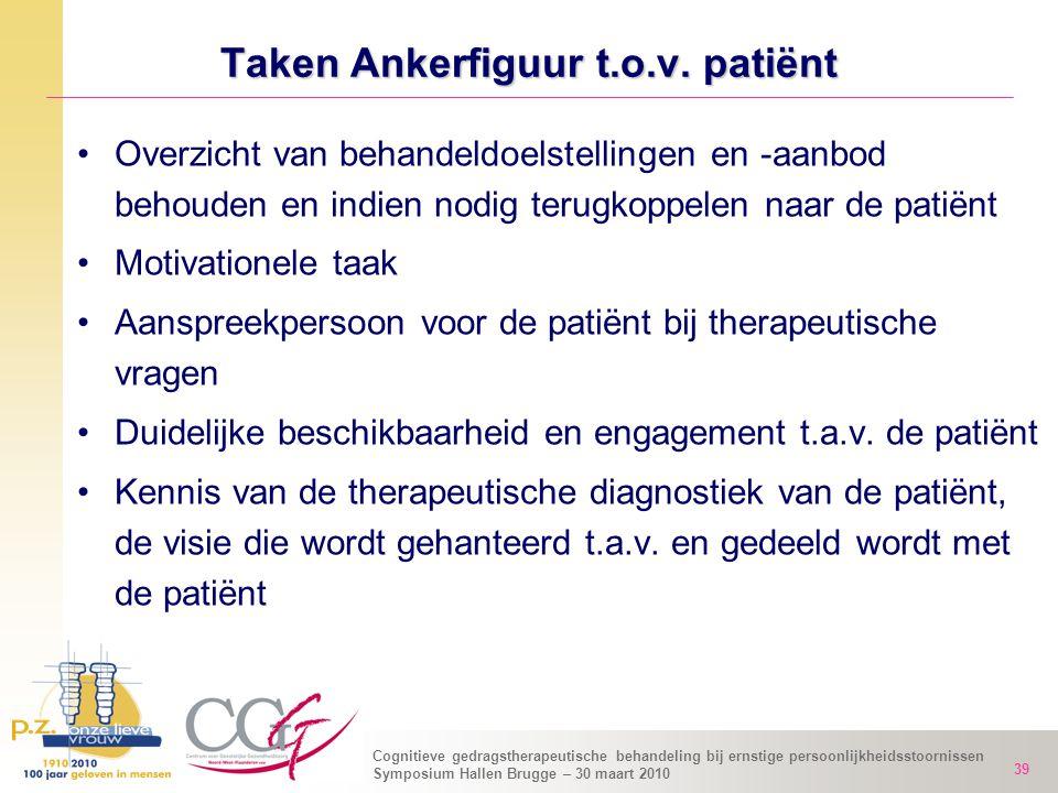 Cognitieve gedragstherapeutische behandeling bij ernstige persoonlijkheidsstoornissen Symposium Hallen Brugge – 30 maart 2010 39 Taken Ankerfiguur t.o