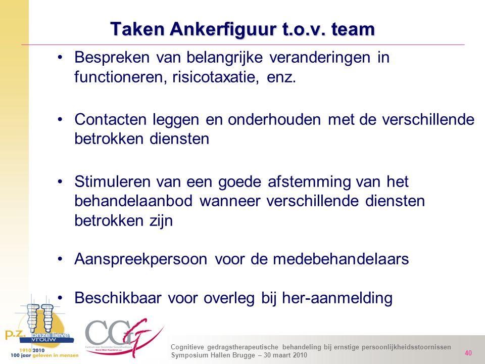 Cognitieve gedragstherapeutische behandeling bij ernstige persoonlijkheidsstoornissen Symposium Hallen Brugge – 30 maart 2010 40 Taken Ankerfiguur t.o