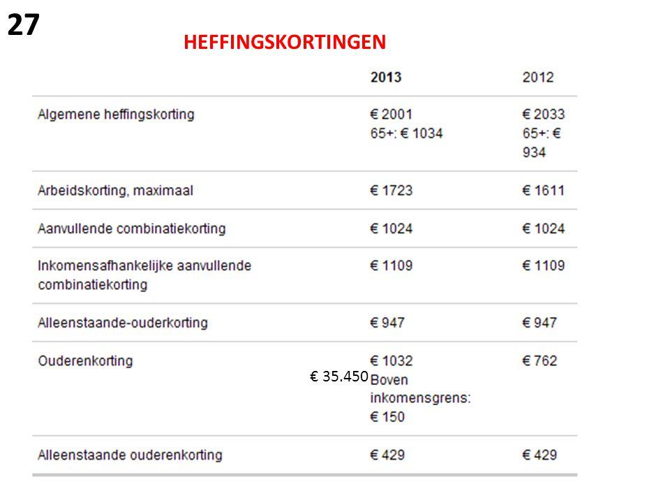 € 35.450 HEFFINGSKORTINGEN 27