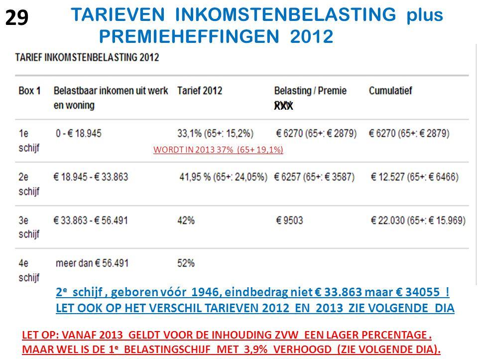 TARIEVEN INKOMSTENBELASTING plus PREMIEHEFFINGEN 2012 XXX 29 2 e schijf, geboren vóór 1946, eindbedrag niet € 33.863 maar € 34055 ! LET OOK OP HET VER