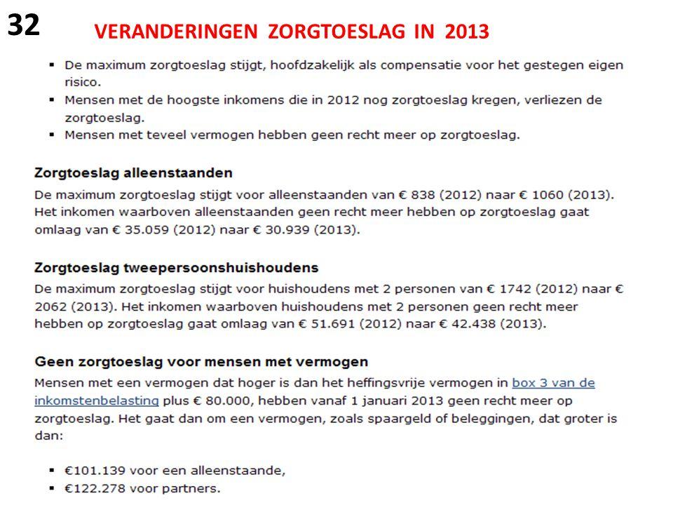 VERANDERINGEN ZORGTOESLAG IN 2013 32