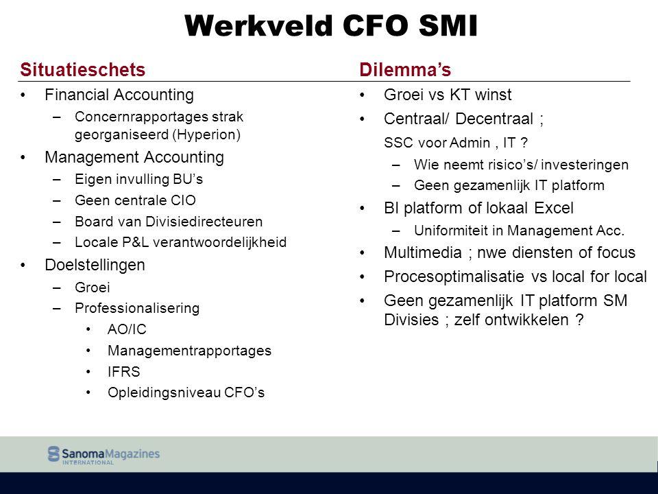 INTERNATIONAL Werkveld CFO SMI Situatieschets Financial Accounting –Concernrapportages strak georganiseerd (Hyperion) Management Accounting –Eigen inv