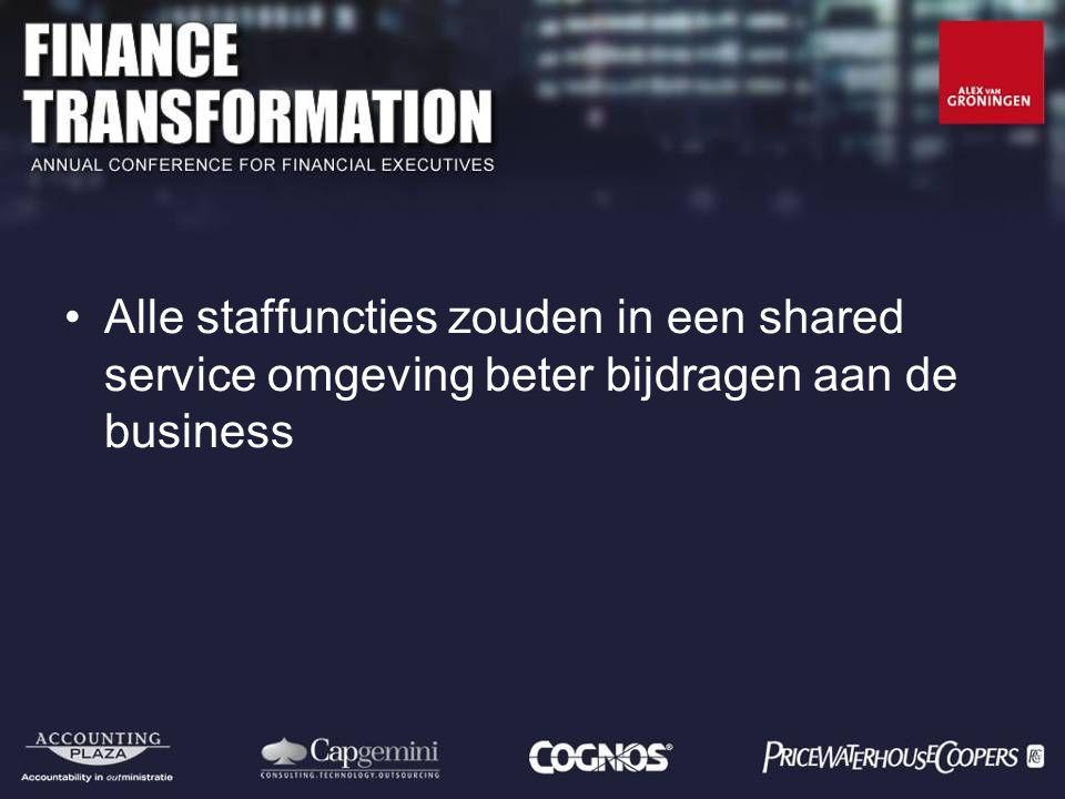 Alle staffuncties zouden in een shared service omgeving beter bijdragen aan de business