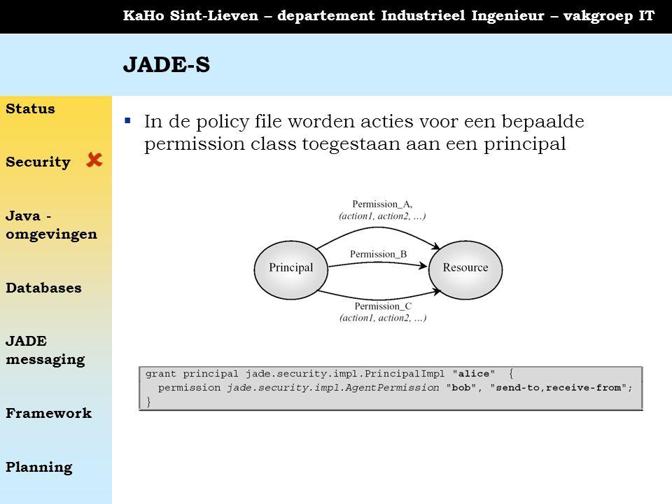 Status Security Java - omgevingen Databases JADE messaging Framework Planning KaHo Sint-Lieven – departement Industrieel Ingenieur – vakgroep IT JADE-S  In de policy file worden acties voor een bepaalde permission class toegestaan aan een principal 
