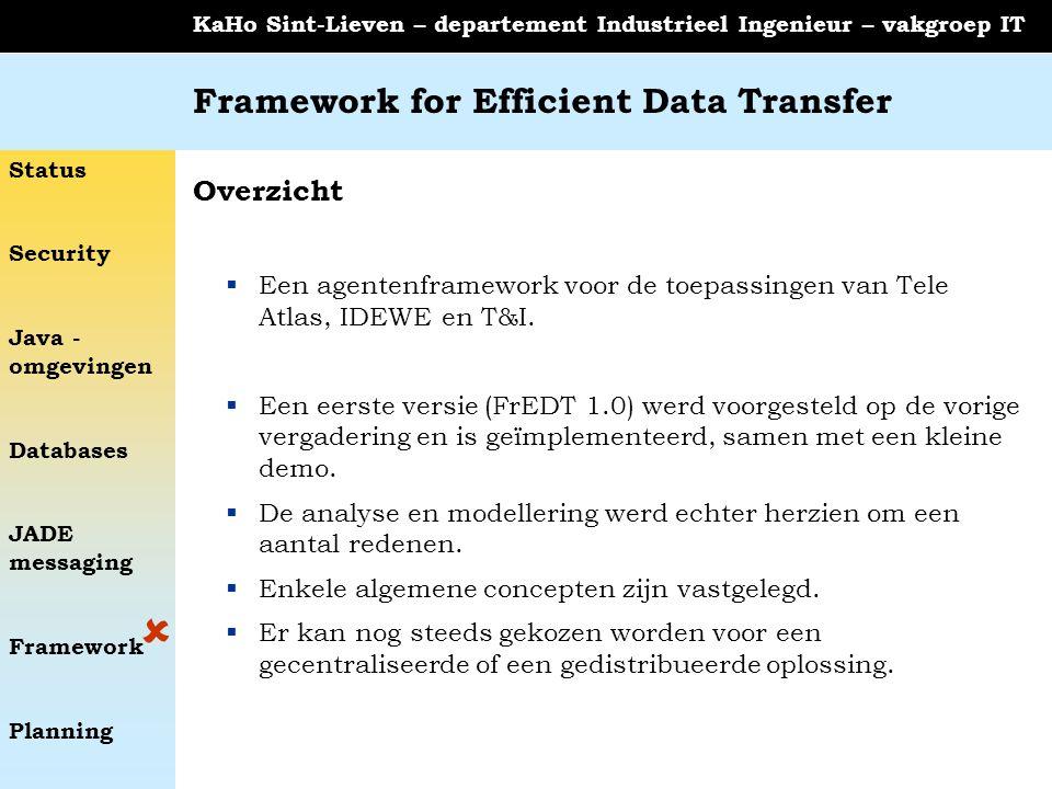 Status Security Java - omgevingen Databases JADE messaging Framework Planning KaHo Sint-Lieven – departement Industrieel Ingenieur – vakgroep IT Framework for Efficient Data Transfer Overzicht  Een agentenframework voor de toepassingen van Tele Atlas, IDEWE en T&I.