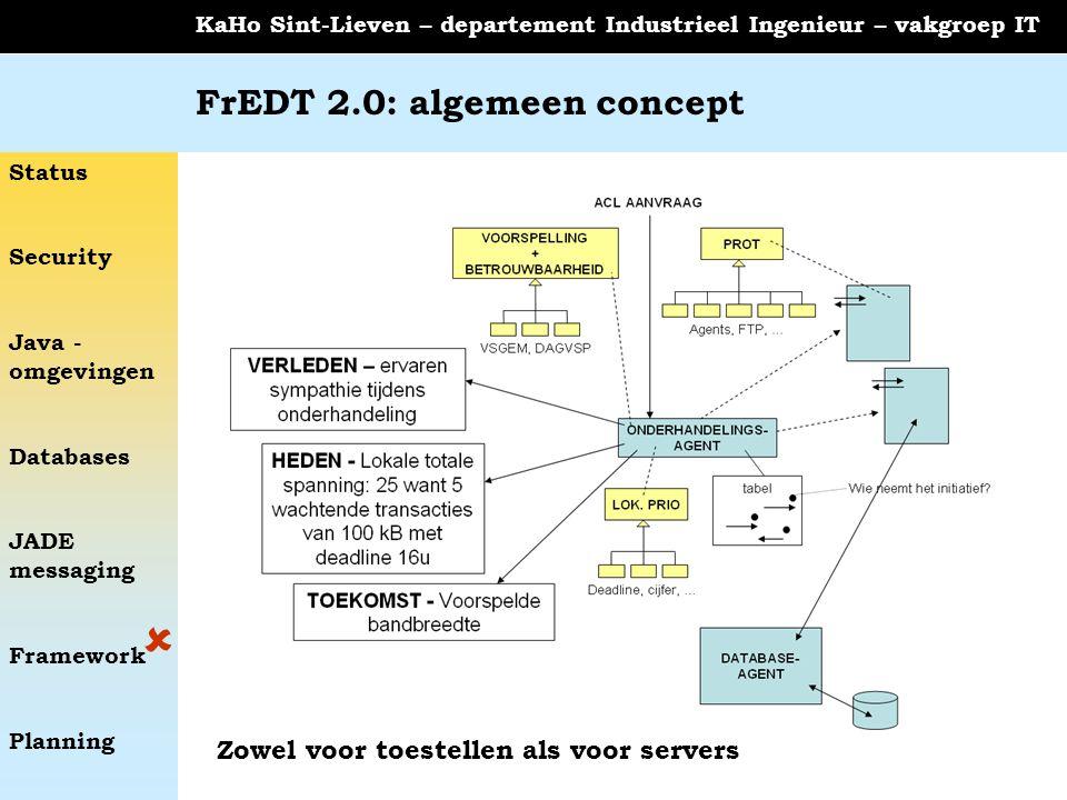 Status Security Java - omgevingen Databases JADE messaging Framework Planning KaHo Sint-Lieven – departement Industrieel Ingenieur – vakgroep IT FrEDT 2.0: algemeen concept  Zowel voor toestellen als voor servers
