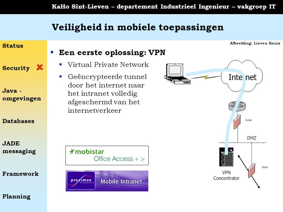 Status Security Java - omgevingen Databases JADE messaging Framework Planning KaHo Sint-Lieven – departement Industrieel Ingenieur – vakgroep IT Veiligheid in mobiele toepassingen  Een eerste oplossing: VPN  Virtual Private Network  Geëncrypteerde tunnel door het internet naar het intranet volledig afgeschermd van het internetverkeer  Afbeelding: Lieven Kenis