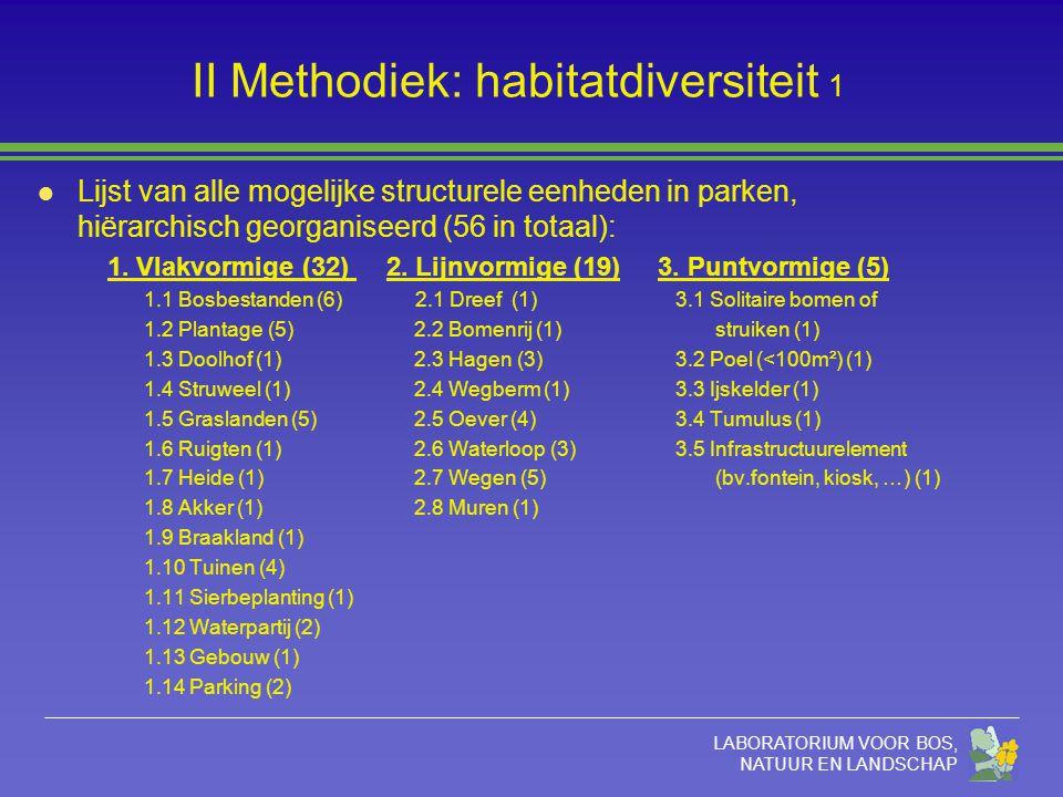 LABORATORIUM VOOR BOS, NATUUR EN LANDSCHAP II Methodiek: habitatdiversiteit 1 l Lijst van alle mogelijke structurele eenheden in parken, hiërarchisch