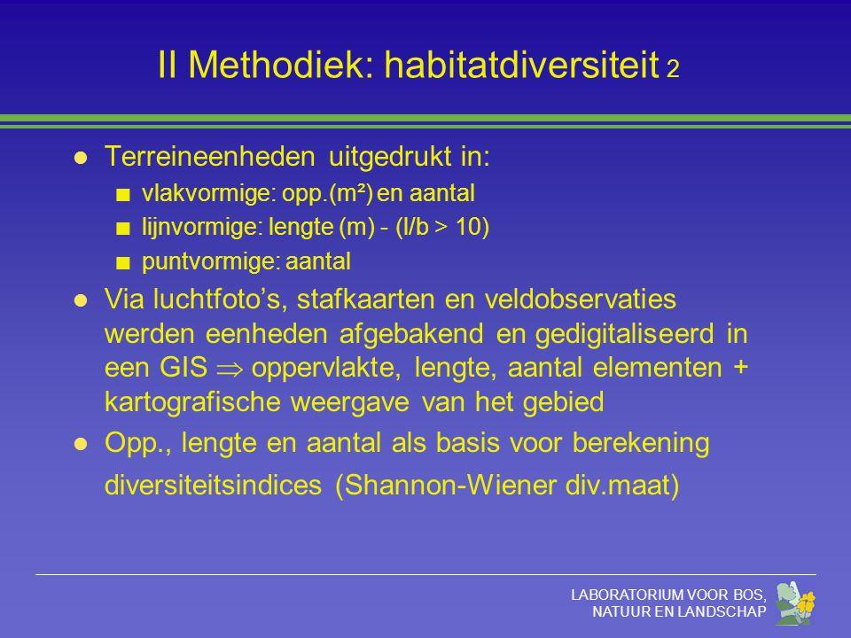 LABORATORIUM VOOR BOS, NATUUR EN LANDSCHAP II Methodiek: habitatdiversiteit 2 l Terreineenheden uitgedrukt in: vlakvormige: opp.(m²) en aantal lijnvormige: lengte (m) - (l/b > 10) puntvormige: aantal l Via luchtfoto's, stafkaarten en veldobservaties werden eenheden afgebakend en gedigitaliseerd in een GIS  oppervlakte, lengte, aantal elementen + kartografische weergave van het gebied l Opp., lengte en aantal als basis voor berekening diversiteitsindices (Shannon-Wiener div.maat)