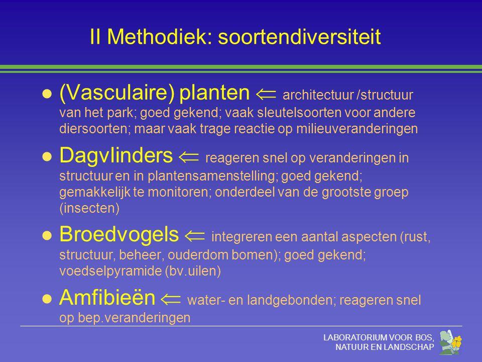 LABORATORIUM VOOR BOS, NATUUR EN LANDSCHAP II Methodiek: soortendiversiteit l (Vasculaire) planten  architectuur /structuur van het park; goed gekend
