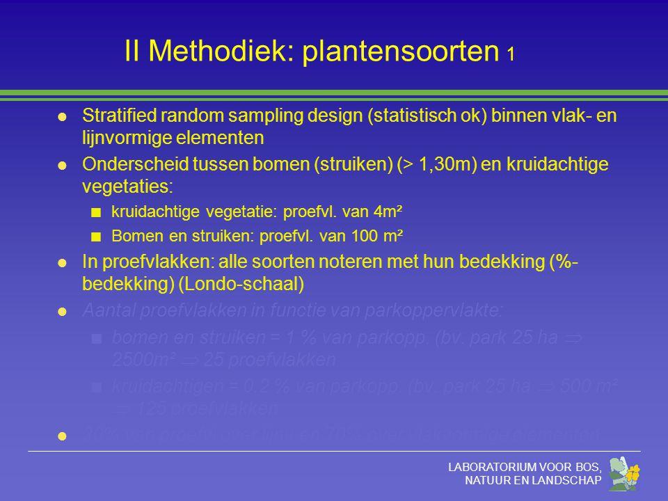 LABORATORIUM VOOR BOS, NATUUR EN LANDSCHAP II Methodiek: plantensoorten 1 l Stratified random sampling design (statistisch ok) binnen vlak- en lijnvor