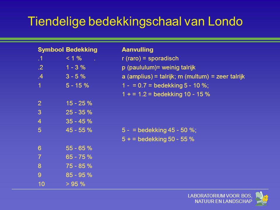 LABORATORIUM VOOR BOS, NATUUR EN LANDSCHAP Tiendelige bedekkingschaal van Londo SymboolBedekkingAanvulling.1< 1 %. r (raro) = sporadisch.21 - 3 % p (p