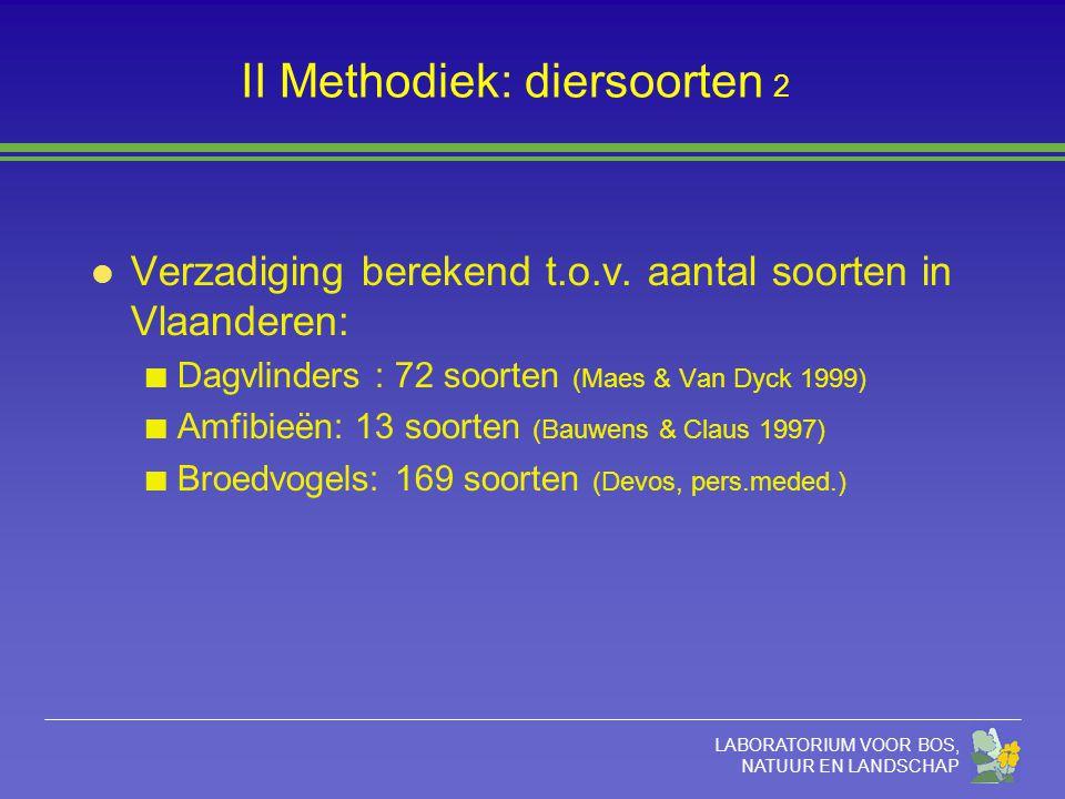 LABORATORIUM VOOR BOS, NATUUR EN LANDSCHAP II Methodiek: diersoorten 2 l Verzadiging berekend t.o.v. aantal soorten in Vlaanderen: Dagvlinders : 72 so